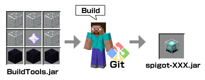 img_build