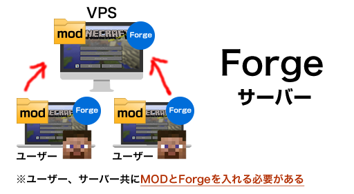 img_forge